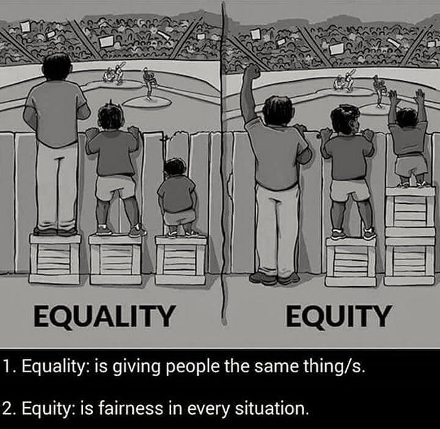 Equity Unbound Weeks 3 and 4 Empathy and Bias